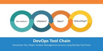 Streamline Your Incident Management Process with Alcor's DevOps Toolchain Integration Application