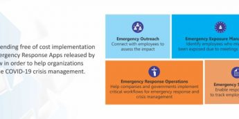 FAQs: How to Leverage Emergency Response Management Apps?